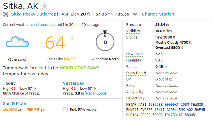 A screen capture of the Weather Underground page for Sitka shows the weather conditions on the evening of 11 August 2014.